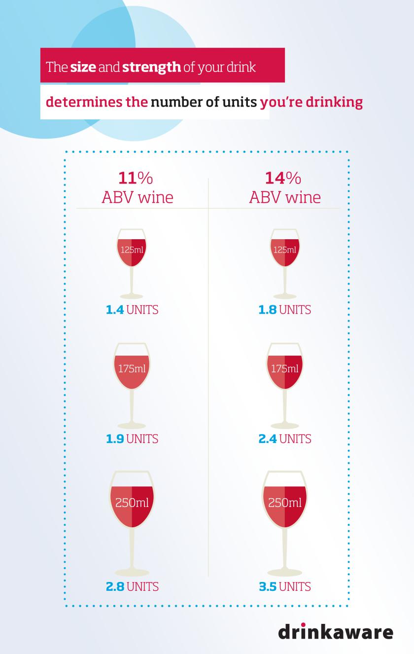 11-vs-14-abv-wine-v8-2